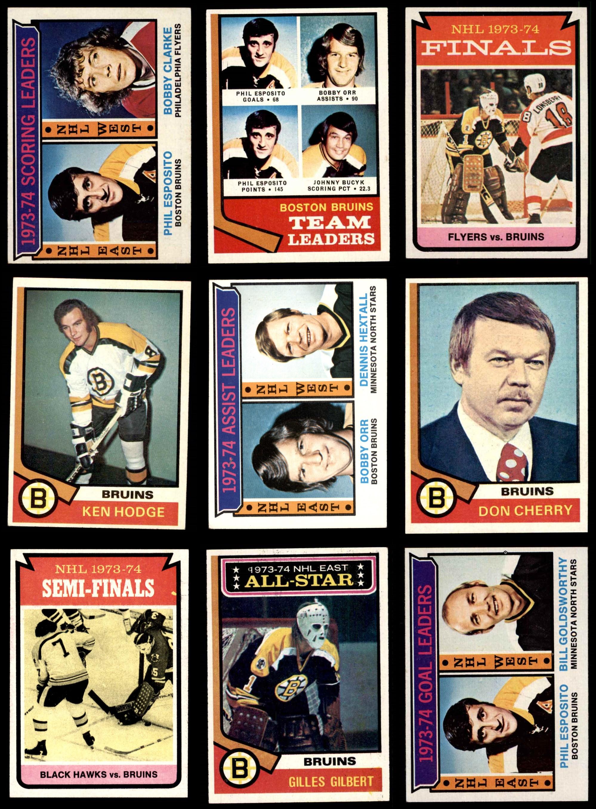 1974-75 Topps Boston Bruins Team Set 6.5 - EX/MT+ | eBay Bruins Roster 1974
