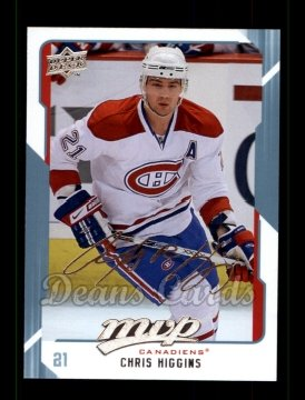 2008 Upper Deck MVP #158  Chris Higgins