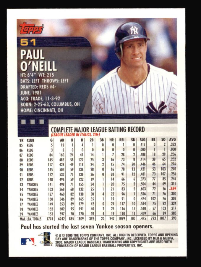 2000 Topps Opening Day #51  Paul O'Neill