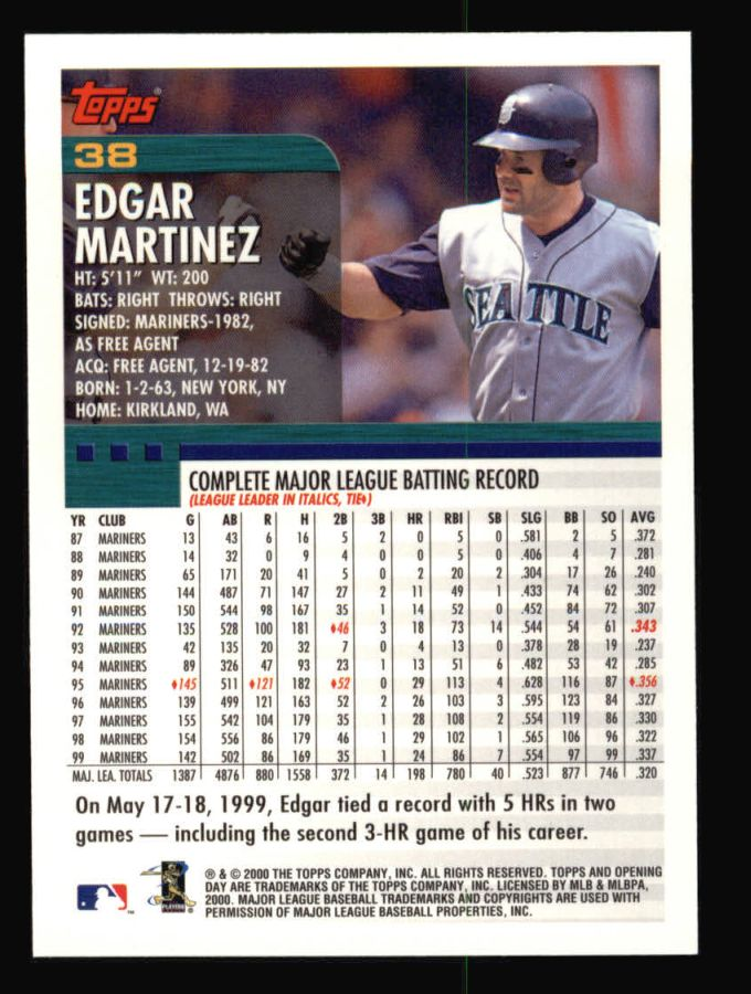 2000 Topps Opening Day #38  Edgar Martinez
