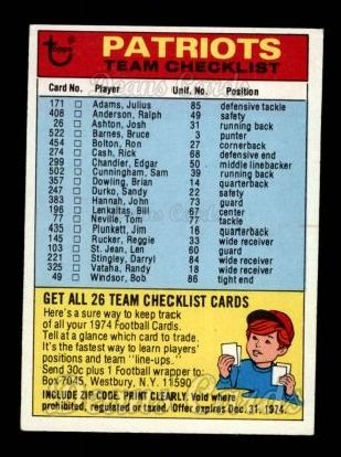 1974 Topps  Checklist   New England Patriots Team