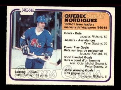 1981 O-Pee-Chee #287   -  Peter Stastny Nordiques Leaders