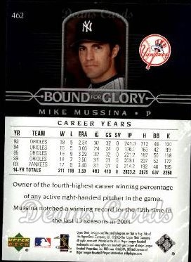 2005 Upper Deck #462   -  Mike Mussina Best of a Generation