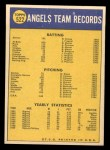 1970 Topps #522   Angels Team Back Thumbnail