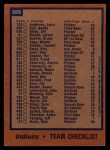 1978 Topps #689   Indians Team Checklist Back Thumbnail