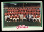 1978 Topps #689   Indians Team Checklist Front Thumbnail