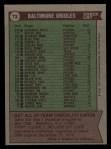 1976 Topps #73   -  Earl Weaver Orioles Team Checklist Back Thumbnail