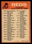 1973 O-Pee-Chee Blue Team Checklist #7   Reds Team Checklist Back Thumbnail