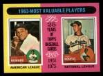 1975 Topps #201   -  Sandy Koufax / Elston Howard 1963 MVPs Front Thumbnail