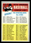 1970 Topps #432 WHI  Checklist 5 Front Thumbnail