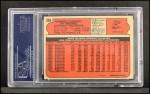 1972 O-Pee-Chee #309  Roberto Clemente  Back Thumbnail