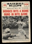 1961 Nu-Card Scoops #441   -   Gil Hodges  Hodges Hits 4 Home Runs in Nite Game Front Thumbnail