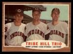 1962 Topps #37   -  Jim Perry / Dick Stigman / Barry Latman Tribe Hill Trio Front Thumbnail