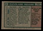 1975 Topps #331   -  Frank Robinson Indians Team Checklist Back Thumbnail