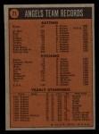 1972 Topps #71   Angels Team Back Thumbnail
