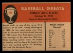 1961 Fleer #93  Ossie Bluege  Back Thumbnail