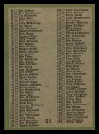 1971 Topps #161   Coins Checklist Back Thumbnail