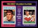 1975 Topps Mini #202   -  Brooks Robinson / Ken Boyer 1964 MVPs Front Thumbnail