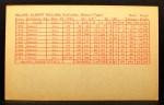 1962 Exhibits Stat Back  Al Kaline  Back Thumbnail