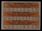1972 Topps #28   -  Steve Brye / Bob Gebhard / Hal Haydel Twins Rookies  Back Thumbnail