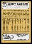 1968 Topps #415  Johnny Callison  Back Thumbnail