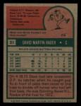 1975 Topps Mini #31  Dave Rader  Back Thumbnail