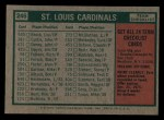 1975 Topps Mini #246   -  Red Schoendienst Cardinals Team Checklist Back Thumbnail
