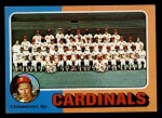 1975 Topps Mini #246   -  Red Schoendienst Cardinals Team Checklist Front Thumbnail