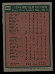 1975 Topps Mini #464   -  Ken Holtzman / Steve Yeager 1974 World Series - Game #4 Back Thumbnail