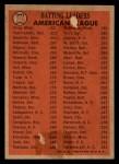 1966 Topps Venezuelan #216   -  Vic Davalillo / Tony Oliva / Carl Yastrzemski AL Batting Leaders Back Thumbnail