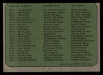1974 Topps Traded   Traded Checklist Back Thumbnail