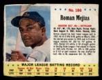 1963 Jello #186  Roman Mejias  Front Thumbnail