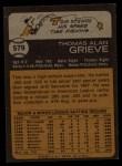 1973 Topps #579  Tom Grieve  Back Thumbnail