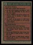 1975 Topps #201   -  Sandy Koufax / Elston Howard 1963 MVPs Back Thumbnail