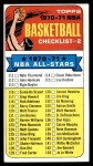 1970 Topps #101   Checklist 2 Front Thumbnail