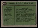 1974 Topps #166   -  Jack McKeon / Galen Cis/ Harry Dunlop / Charlie Lau Royals Leaders   Back Thumbnail