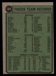 1974 Topps #94   Tigers Team Back Thumbnail
