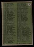1972 Topps #79   Checklist 2 Back Thumbnail
