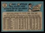 1965 O-Pee-Chee #152  Phil Ortega  Back Thumbnail
