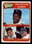 1965 O-Pee-Chee #1   -  Elston Howard / Tony Oliva / Brooks Robinson AL Batting Leaders Front Thumbnail