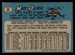 1965 O-Pee-Chee #59  Nate Oliver  Back Thumbnail