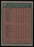 1975 Topps #465   -  Joe Rudi / Ron Cey 1974 World Series - Game #5 Back Thumbnail