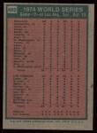 1975 Topps #462   -  Walter Alston / Joe Ferguson 1974 World Series - Game #2 Back Thumbnail