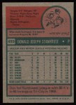 1975 Topps #493  Don Stanhouse  Back Thumbnail