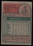 1975 Topps #632  Morris Nettles  Back Thumbnail