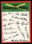 1974 Topps Red Team Checklist   Phillies Team Checklist Front Thumbnail