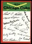 1974 Topps Red Team Checklist   Cubs Team Checklist Front Thumbnail
