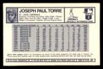 1973 Kellogg's #31  Joe Torre  Back Thumbnail