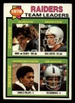 1979 Topps #169   Raiders Leaders Checklist Front Thumbnail