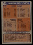1976 Topps #474   Chargers Team Checklist Back Thumbnail